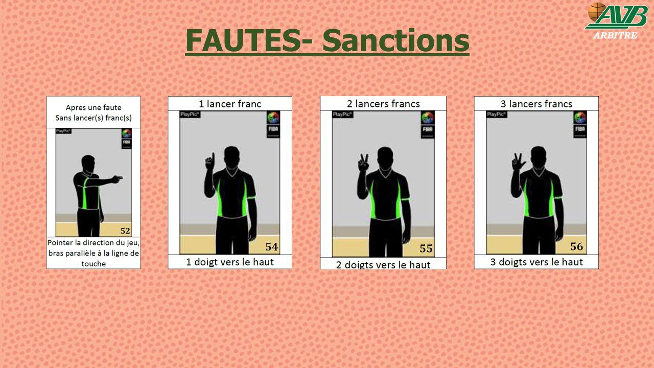 FAUTES- Sanctions
