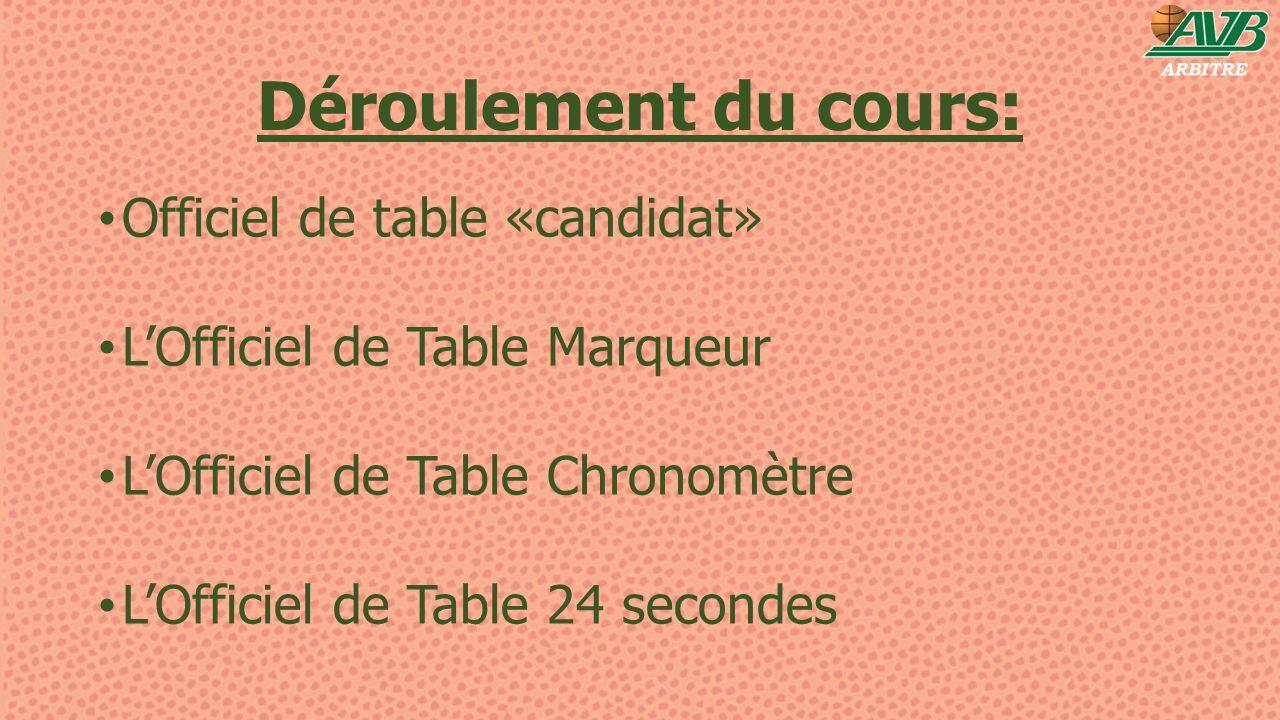 Déroulement du cours: Officiel de table «candidat»
