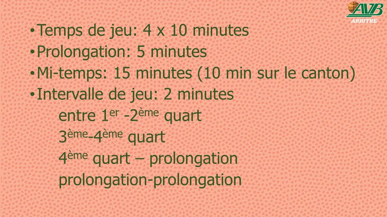 Temps de jeu: 4 x 10 minutes Prolongation: 5 minutes. Mi-temps: 15 minutes (10 min sur le canton) Intervalle de jeu: 2 minutes.