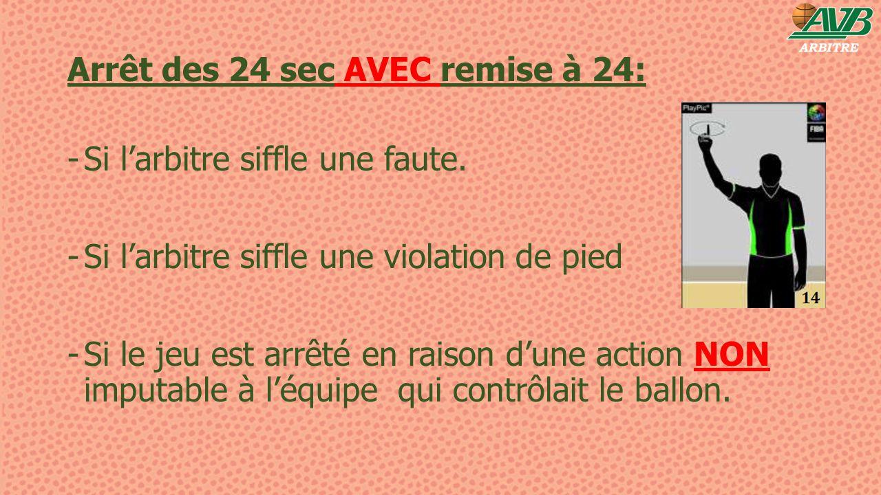 Arrêt des 24 sec AVEC remise à 24: