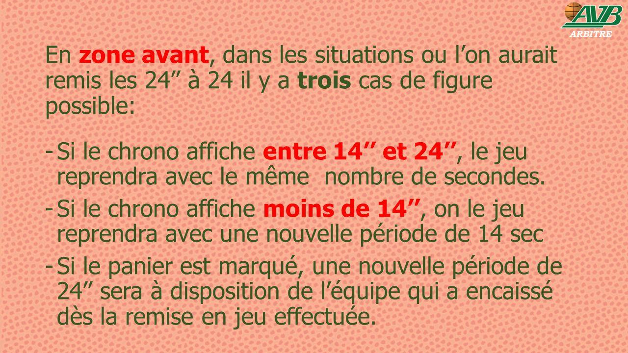En zone avant, dans les situations ou l'on aurait remis les 24'' à 24 il y a trois cas de figure possible: