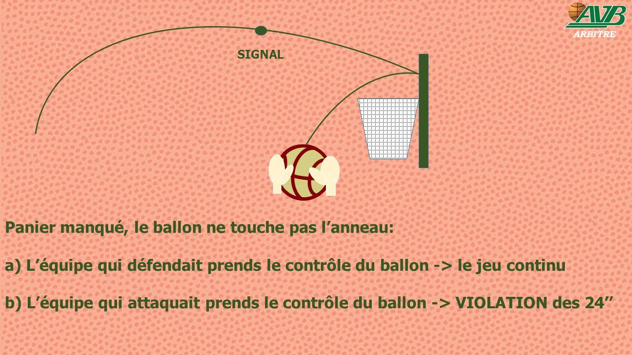 Panier manqué, le ballon ne touche pas l'anneau: