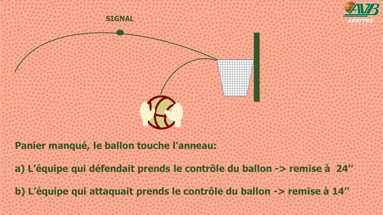 Panier manqué, le ballon touche l'anneau: