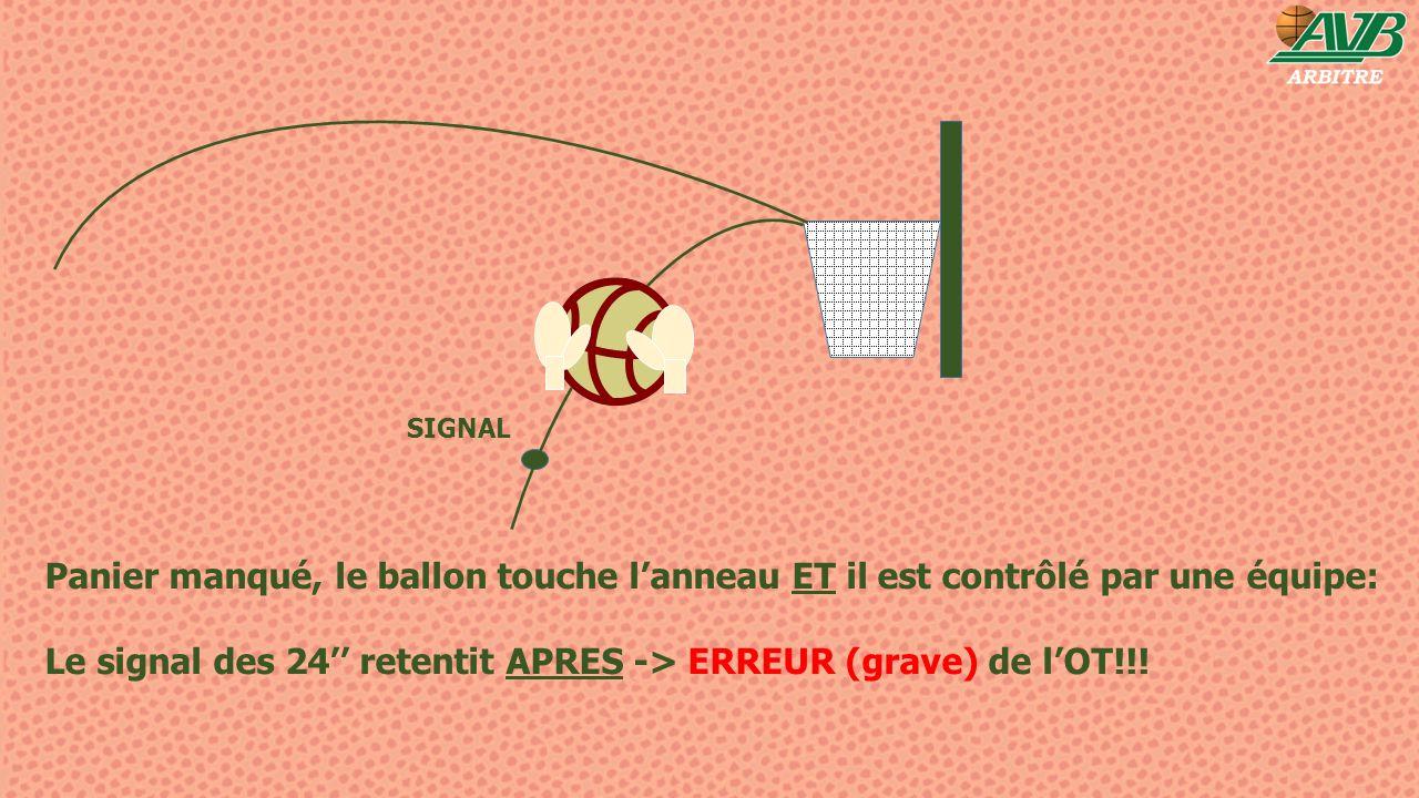 Le signal des 24'' retentit APRES -> ERREUR (grave) de l'OT!!!