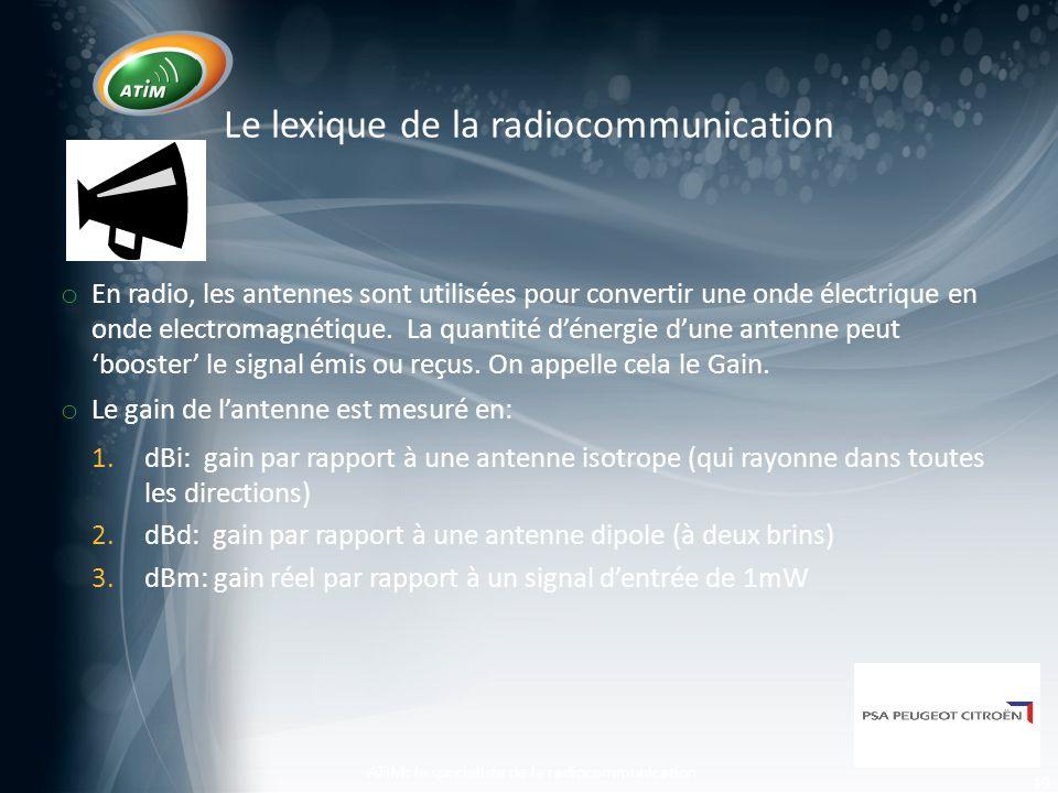 Le lexique de la radiocommunication