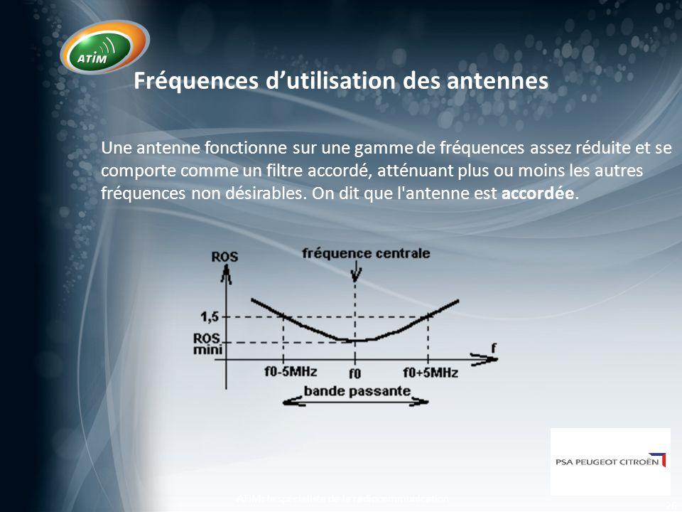 Fréquences d'utilisation des antennes
