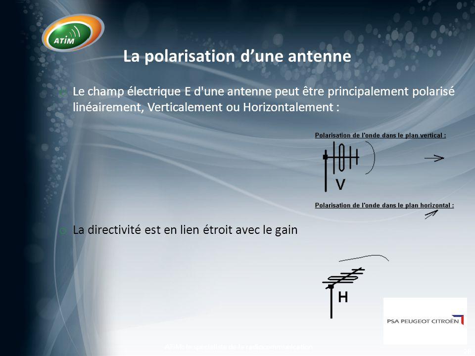 La polarisation d'une antenne