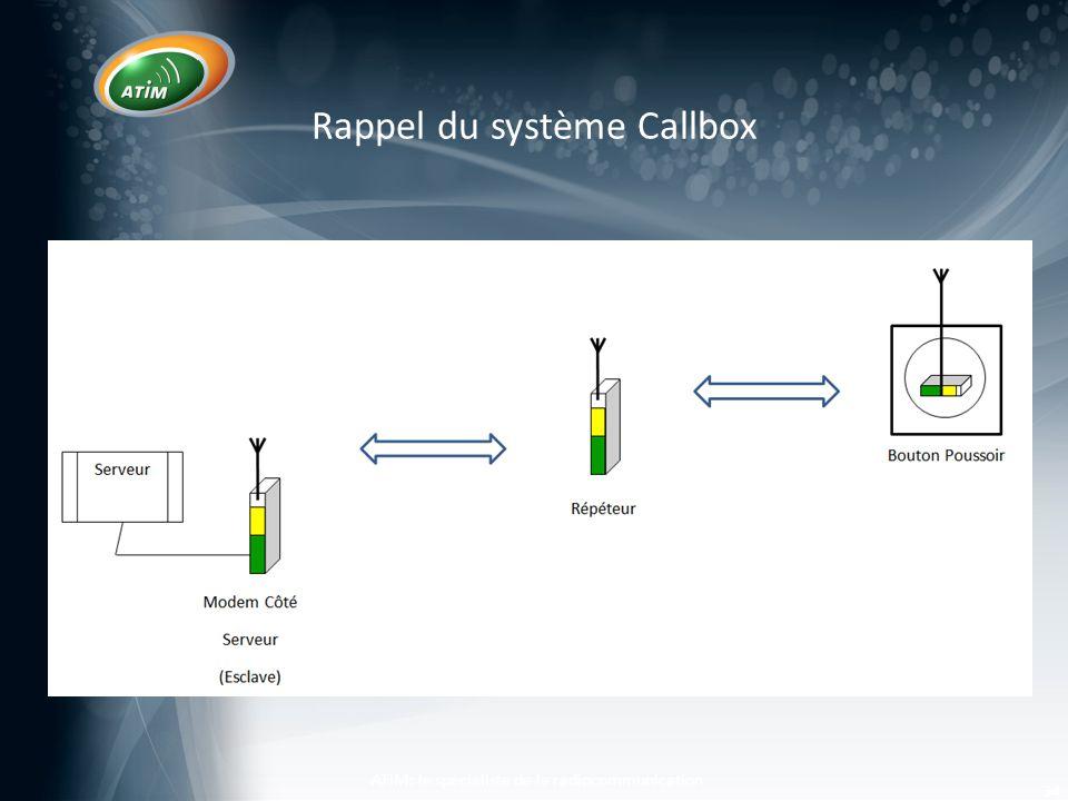 Rappel du système Callbox