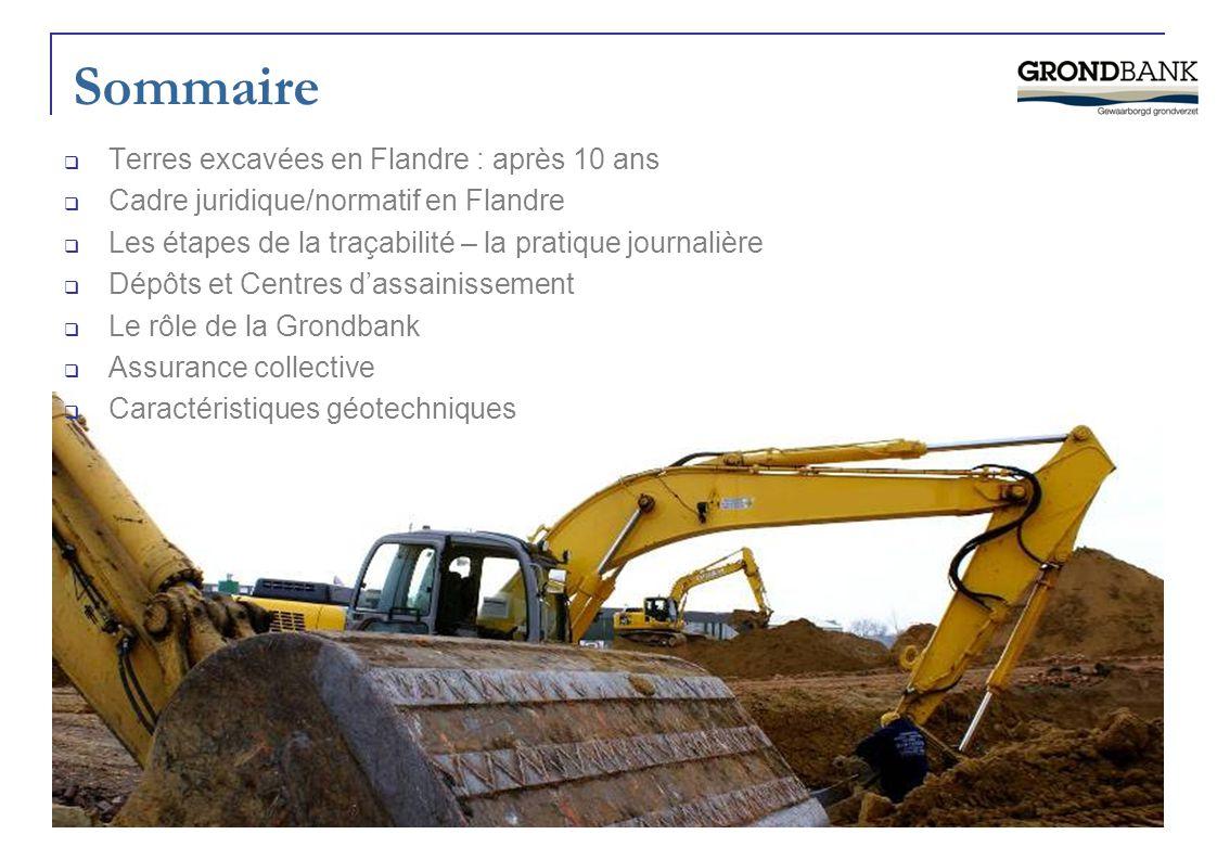 Sommaire Terres excavées en Flandre : après 10 ans