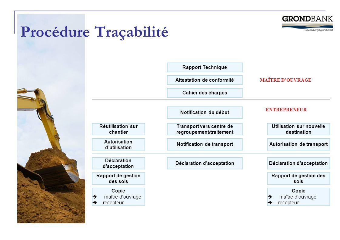 Procédure Traçabilité
