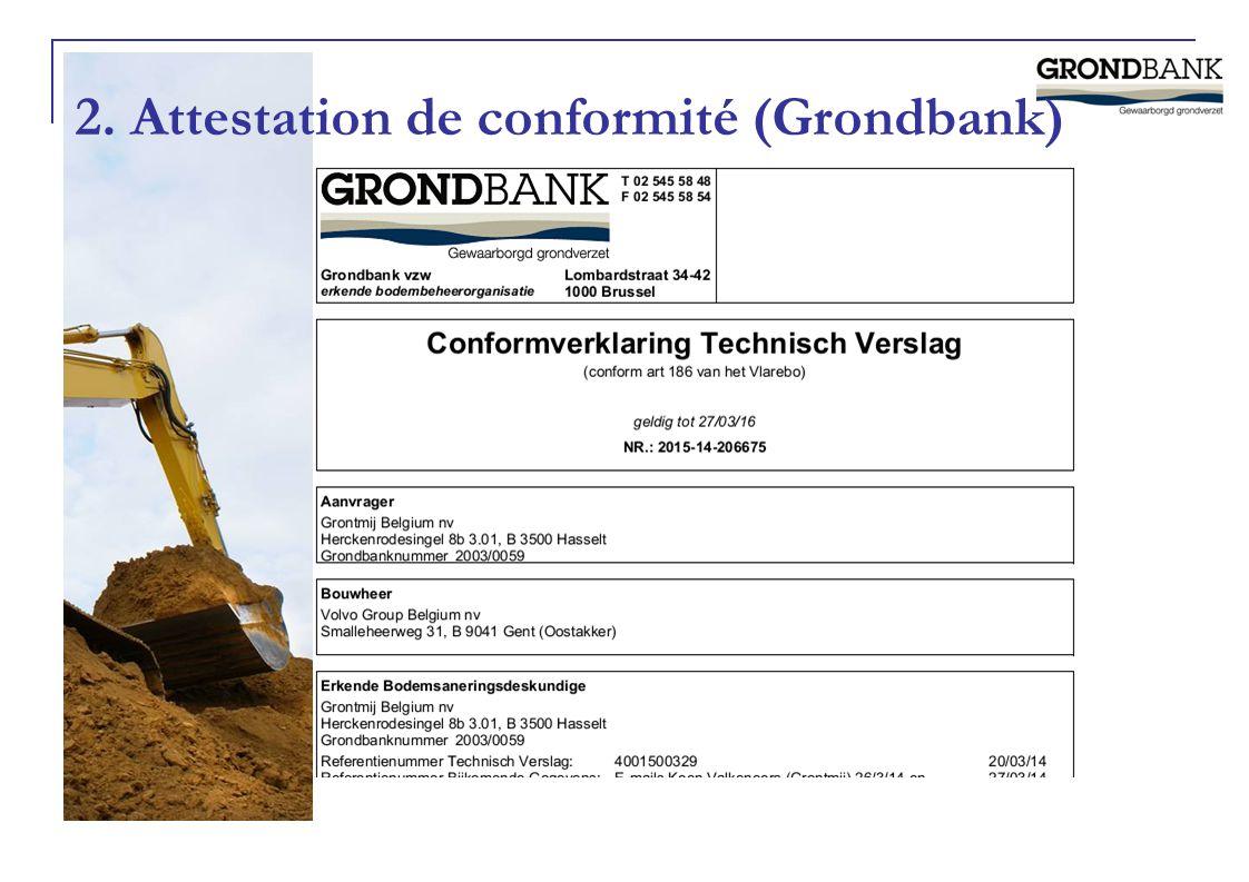 2. Attestation de conformité (Grondbank)
