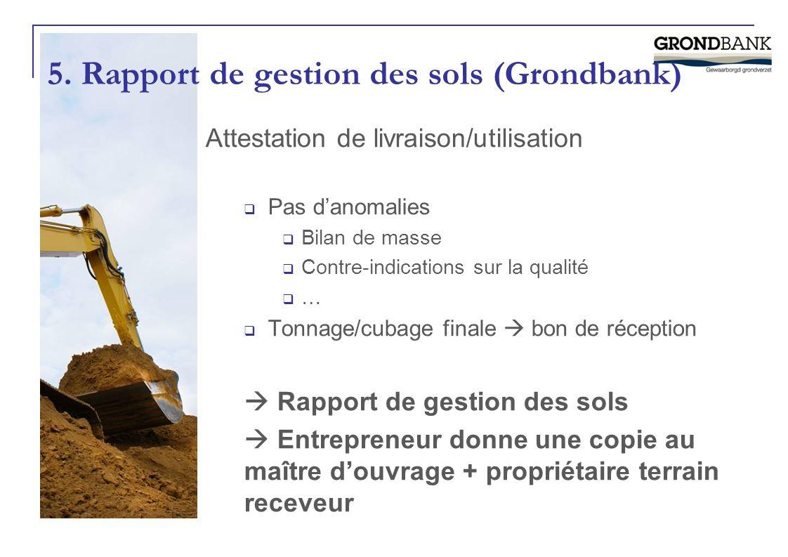 5. Rapport de gestion des sols (Grondbank)