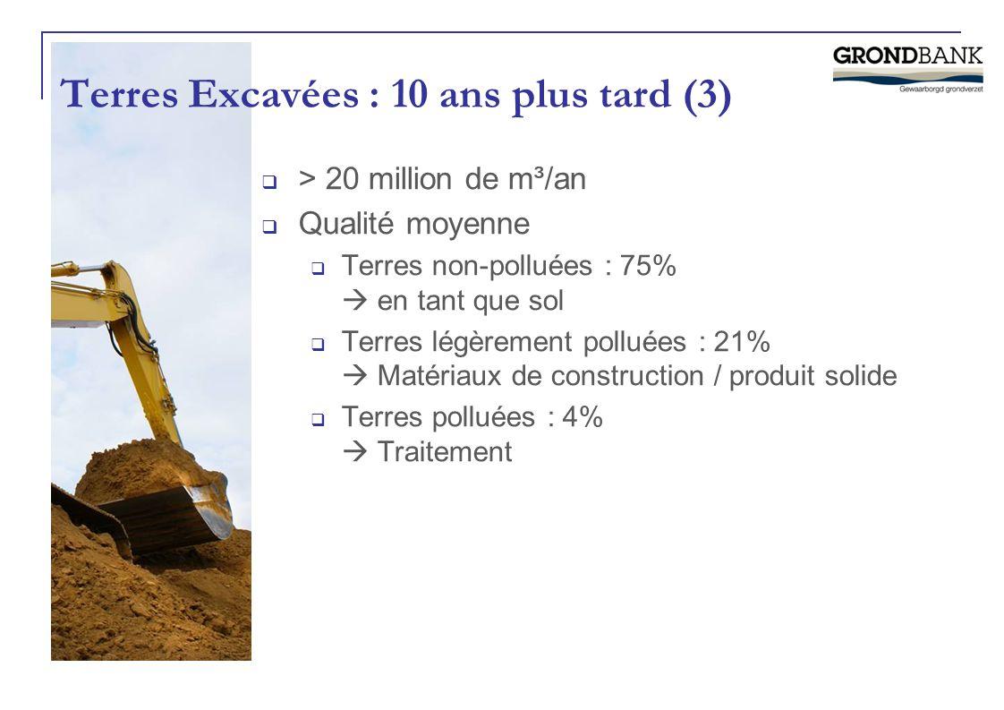 Terres Excavées : 10 ans plus tard (3)