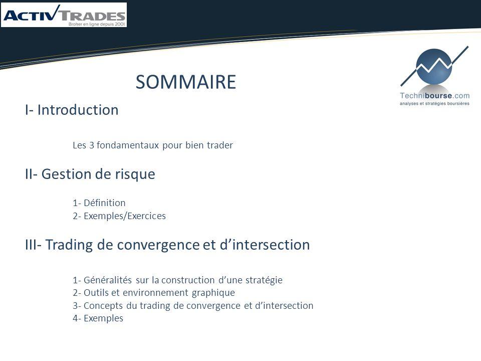 SOMMAIRE I- Introduction II- Gestion de risque