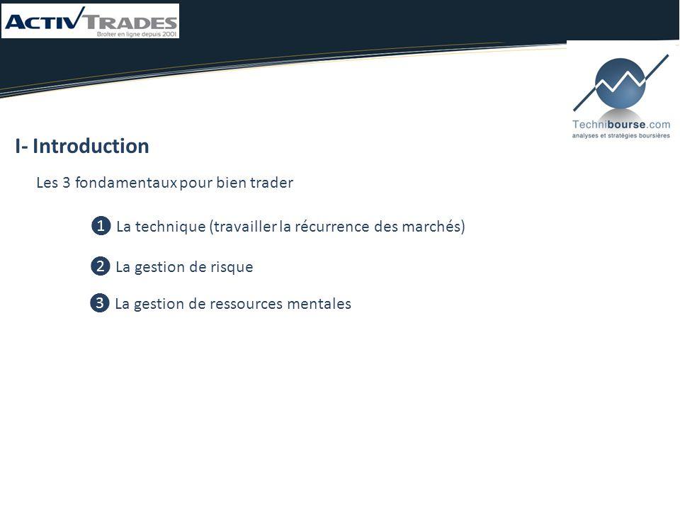 I- Introduction Les 3 fondamentaux pour bien trader