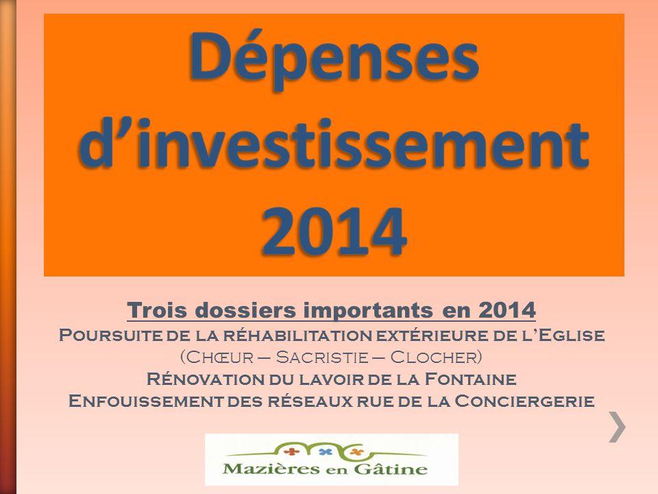 Dépenses d'investissement 2014