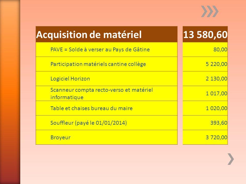 Acquisition de matériel 13 580,60