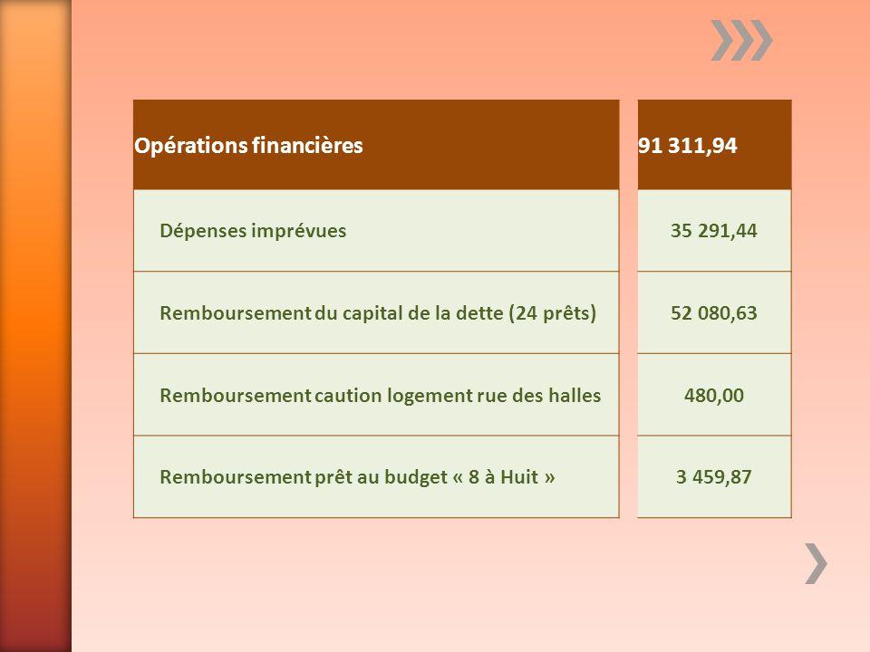 Opérations financières 91 311,94