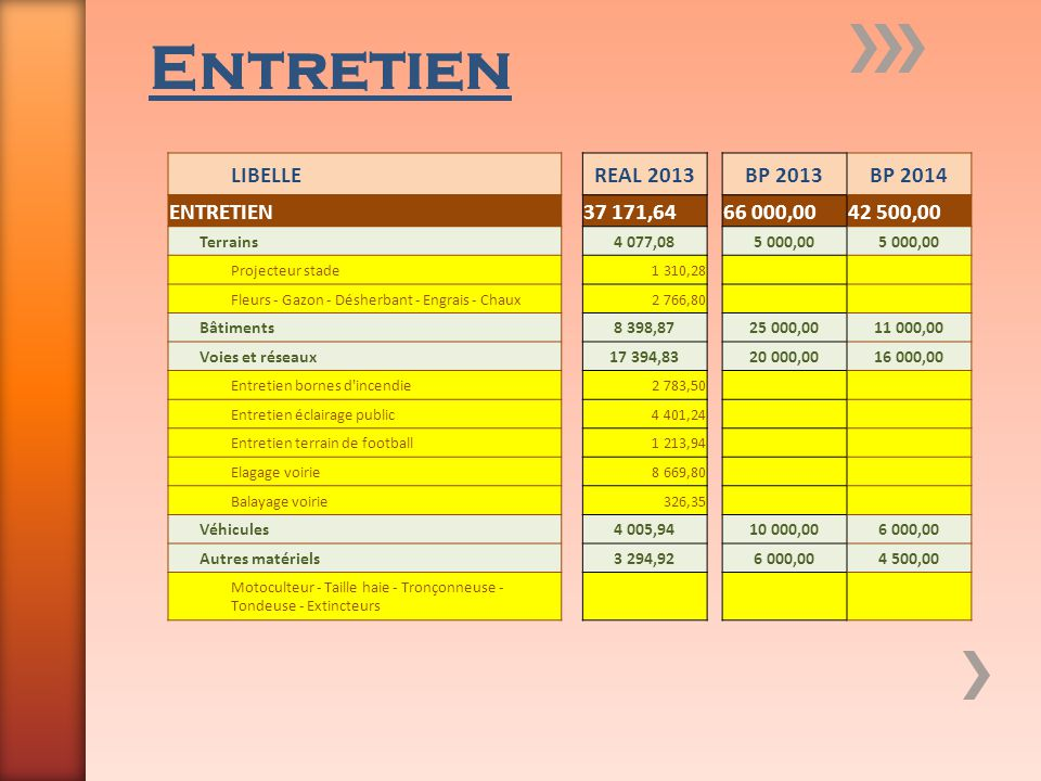 Entretien LIBELLE REAL 2013 BP 2013 BP 2014 ENTRETIEN 37 171,64