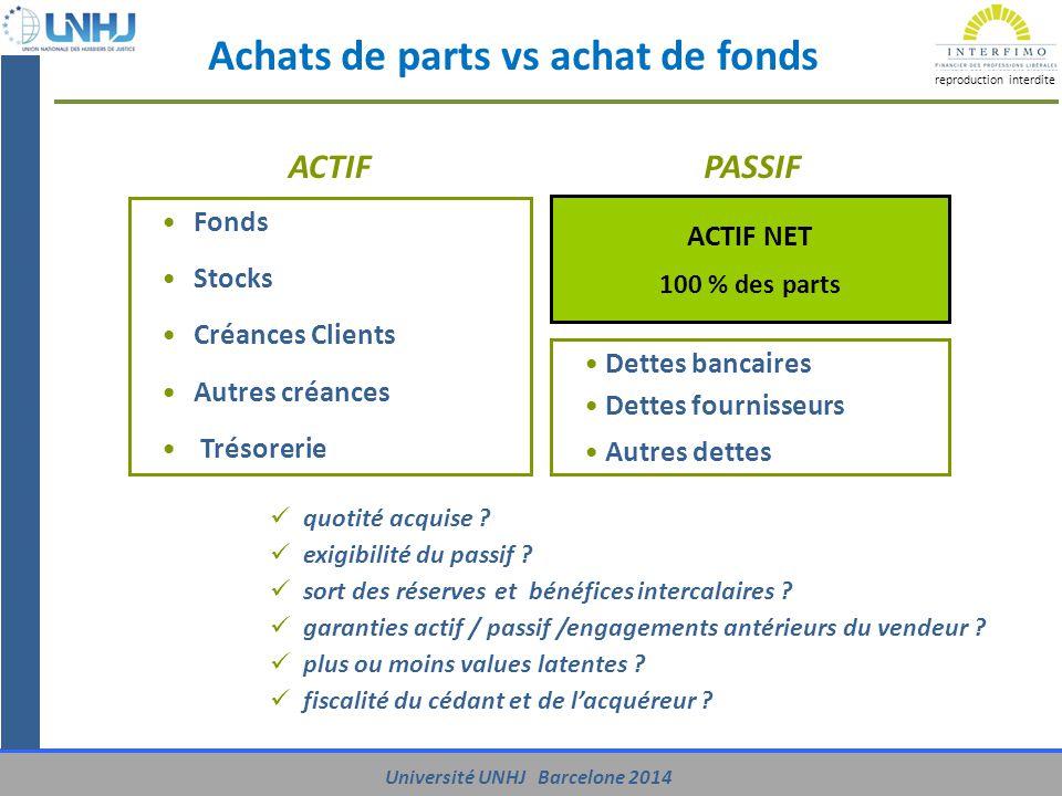 Achats de parts vs achat de fonds