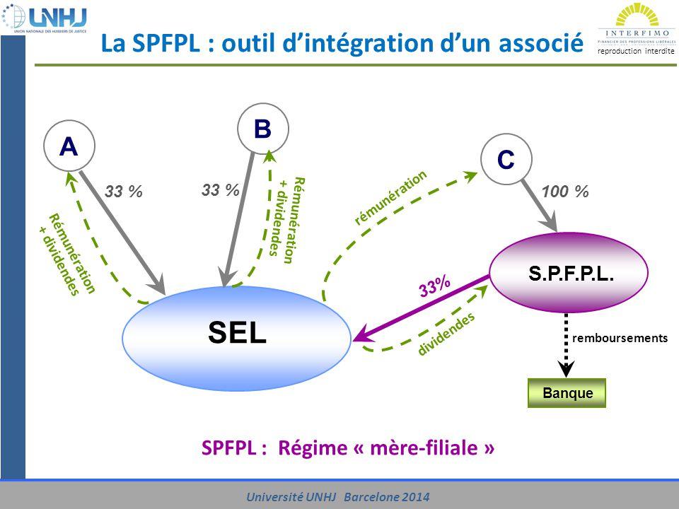 SEL La SPFPL : outil d'intégration d'un associé B A C