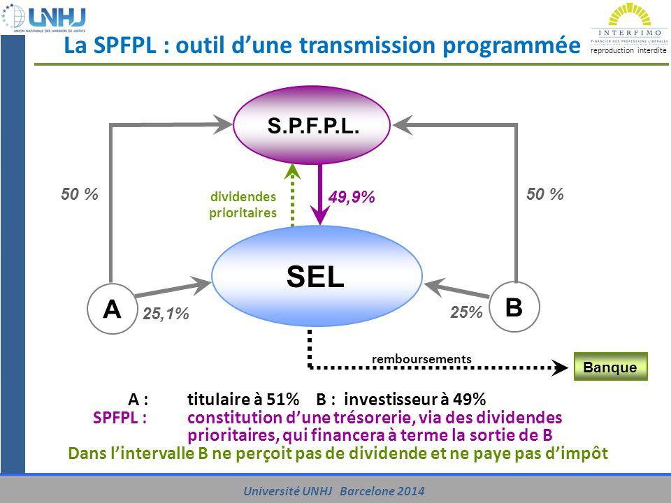 La SPFPL : outil d'une transmission programmée dividendes prioritaires