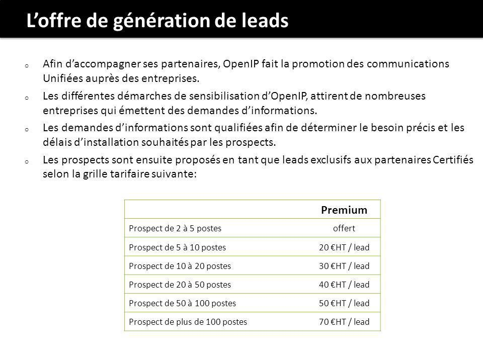 L'offre de génération de leads