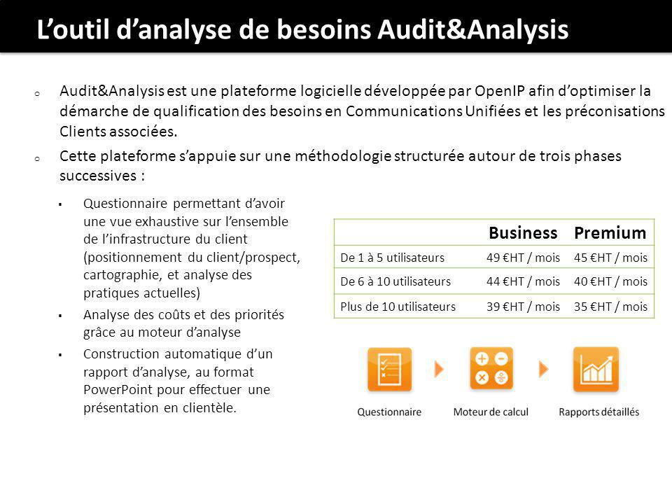 L'outil d'analyse de besoins Audit&Analysis