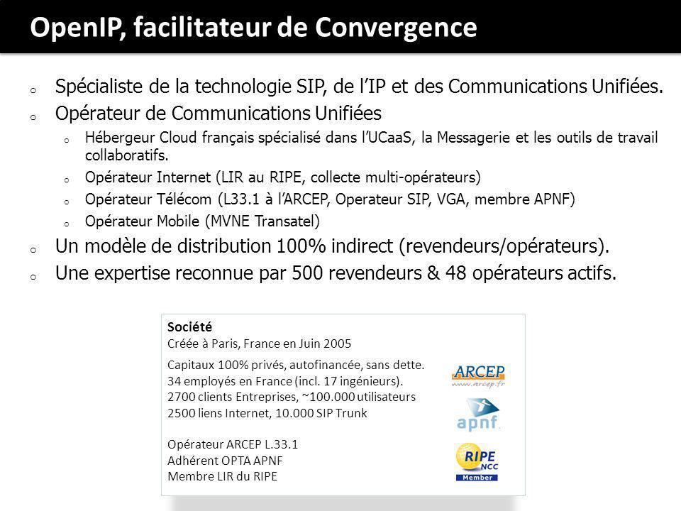 OpenIP, facilitateur de Convergence