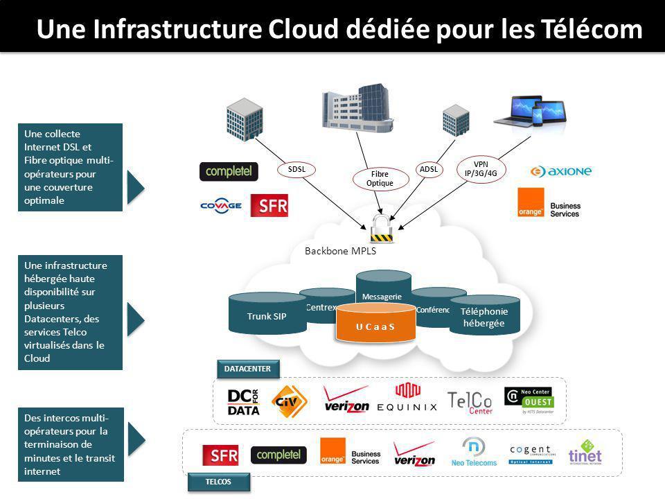 Une Infrastructure Cloud dédiée pour les Télécom