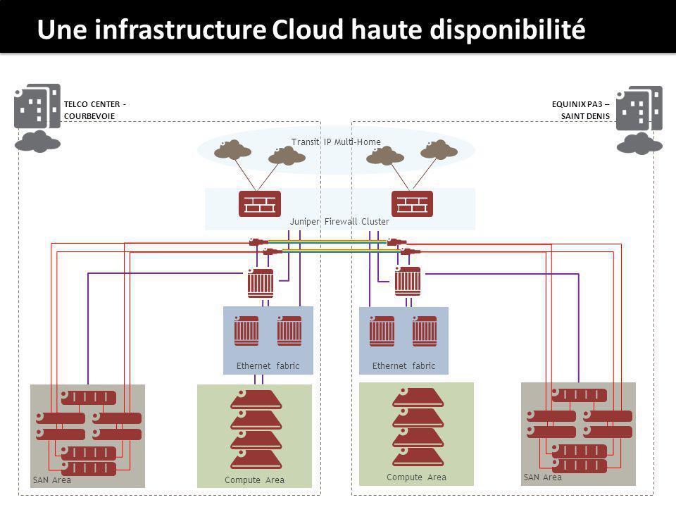 Juniper Firewall Cluster