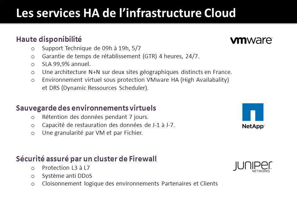 Les services HA de l'infrastructure Cloud