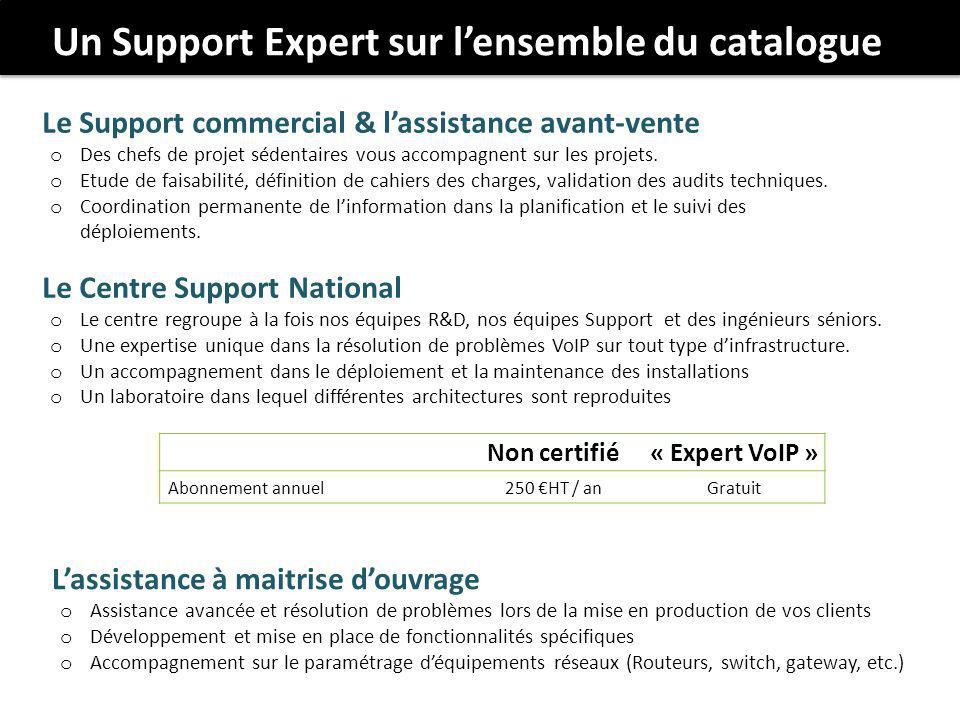 Un Support Expert sur l'ensemble du catalogue