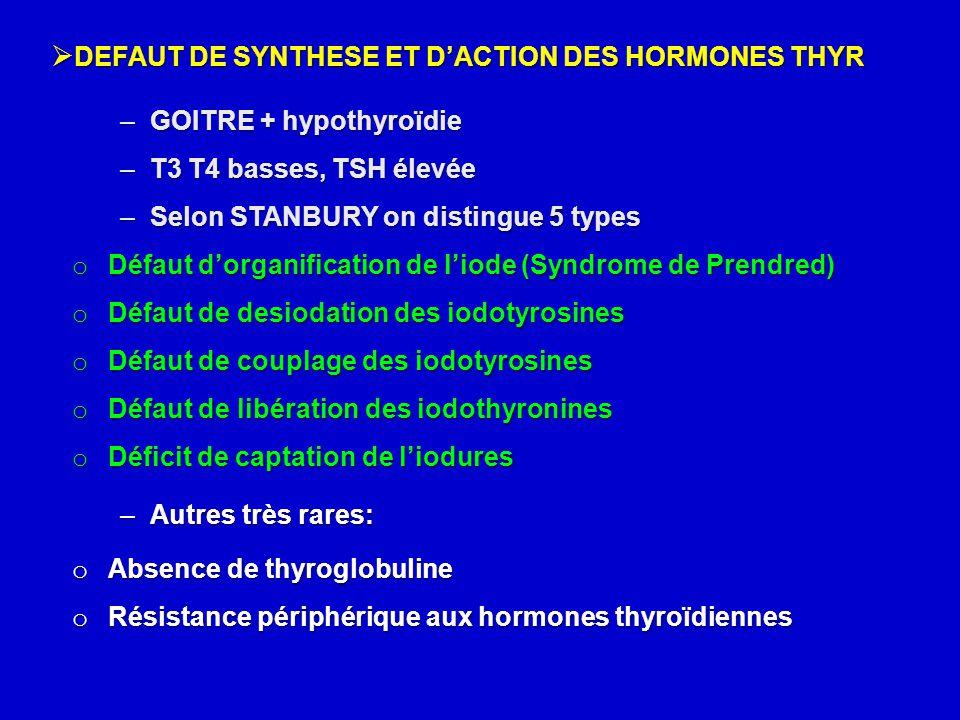 DEFAUT DE SYNTHESE ET D'ACTION DES HORMONES THYR