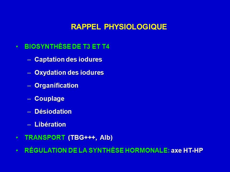 RAPPEL PHYSIOLOGIQUE BIOSYNTHÈSE DE T3 ET T4 Captation des iodures