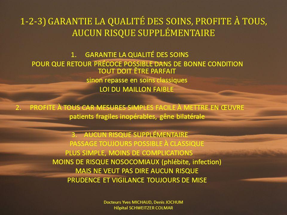 1-2-3) GARANTIE LA QUALITÉ DES SOINS, PROFITE À TOUS, AUCUN RISQUE SUPPLÉMENTAIRE