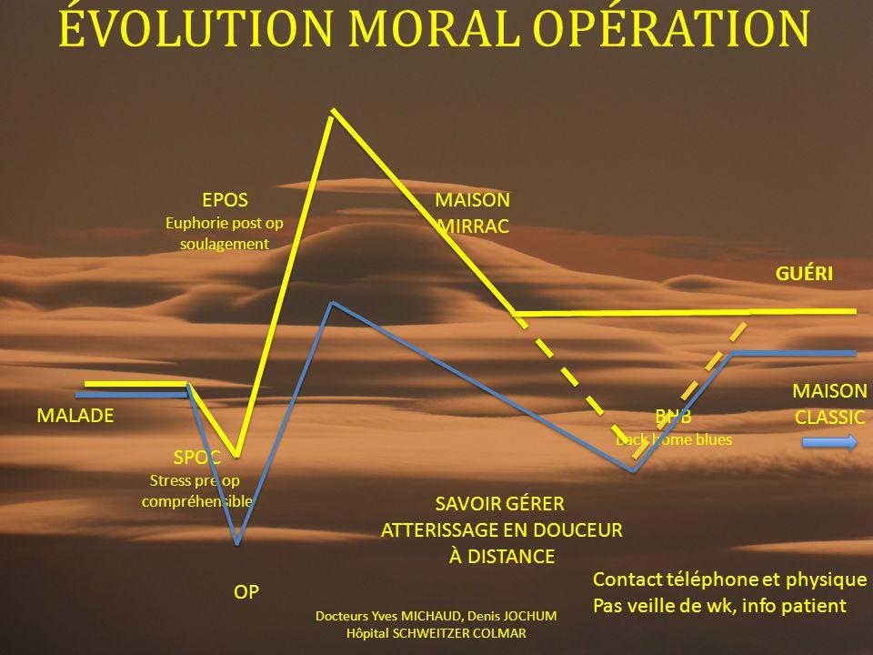 ÉVOLUTION MORAL OPÉRATION