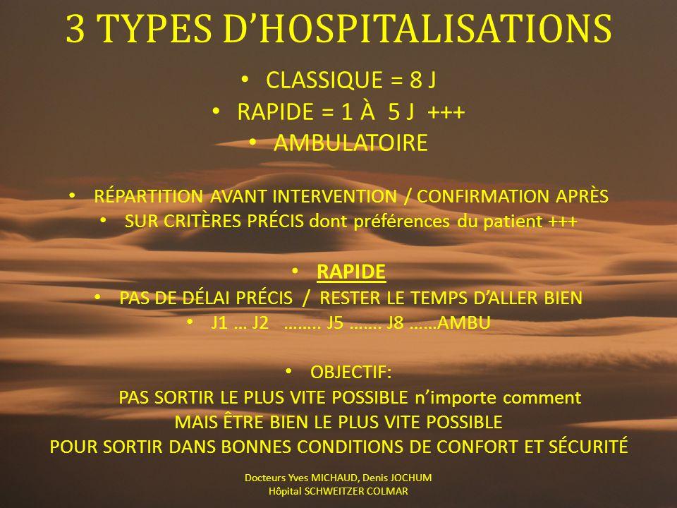 3 TYPES D'HOSPITALISATIONS