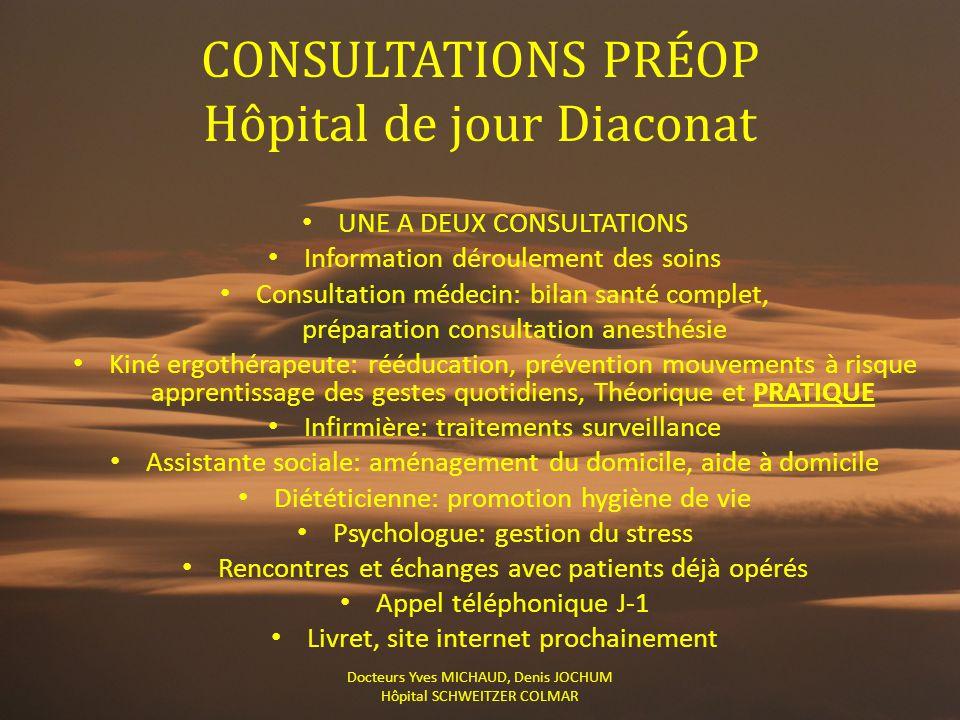 CONSULTATIONS PRÉOP Hôpital de jour Diaconat