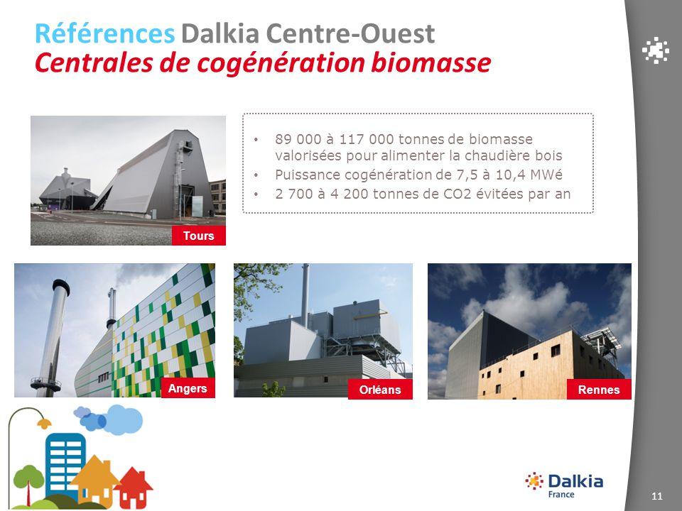 Références Dalkia Centre-Ouest Centrales de cogénération biomasse