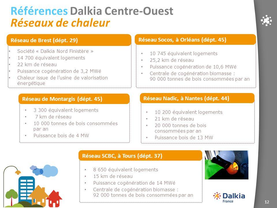 Références Dalkia Centre-Ouest Réseaux de chaleur