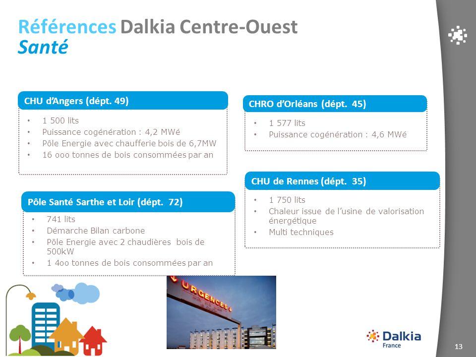 Références Dalkia Centre-Ouest Santé