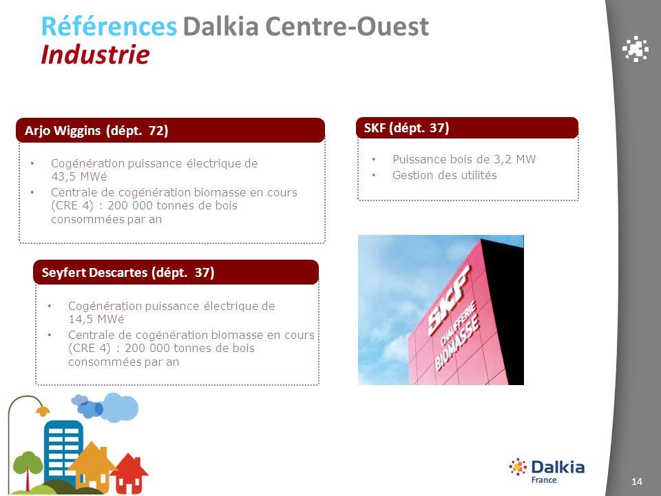 Références Dalkia Centre-Ouest Industrie