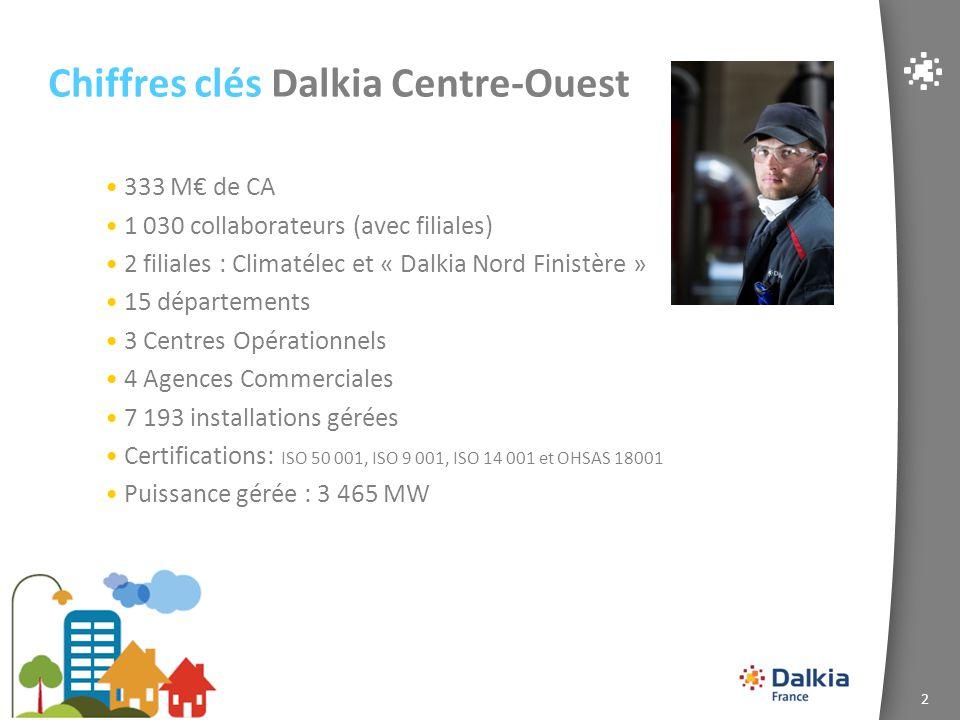 Chiffres clés Dalkia Centre-Ouest