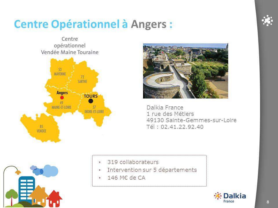 Centre Opérationnel à Angers :