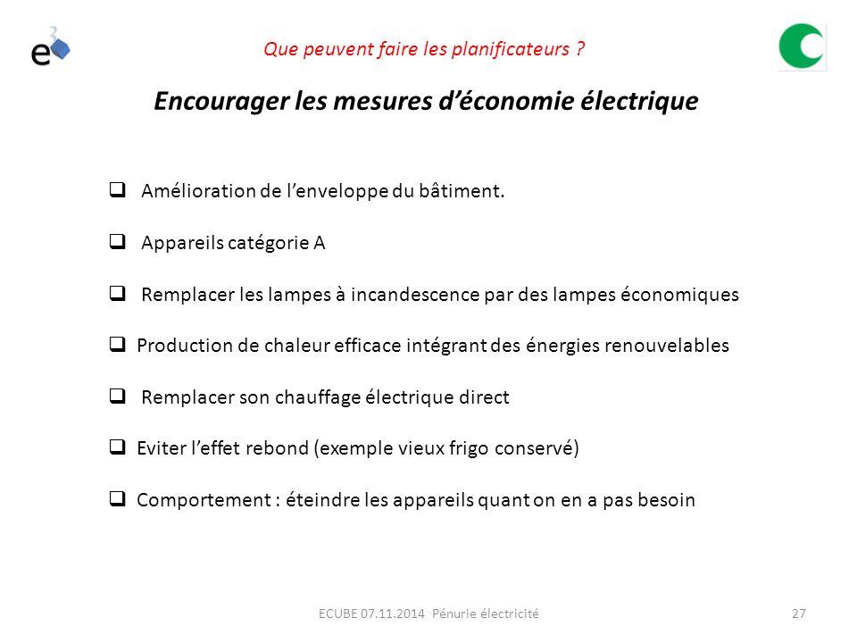 ECUBE 07.11.2014 Pénurie électricité