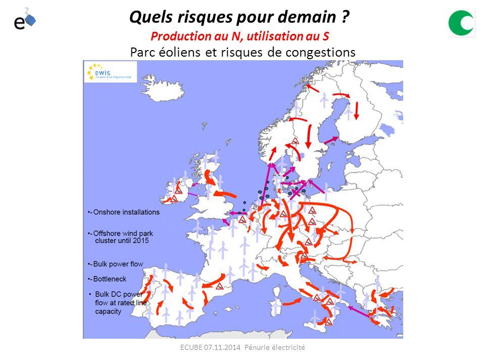 Parc éoliens et risques de congestions