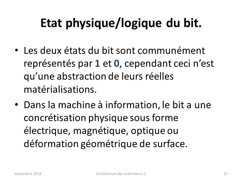 Etat physique/logique du bit.
