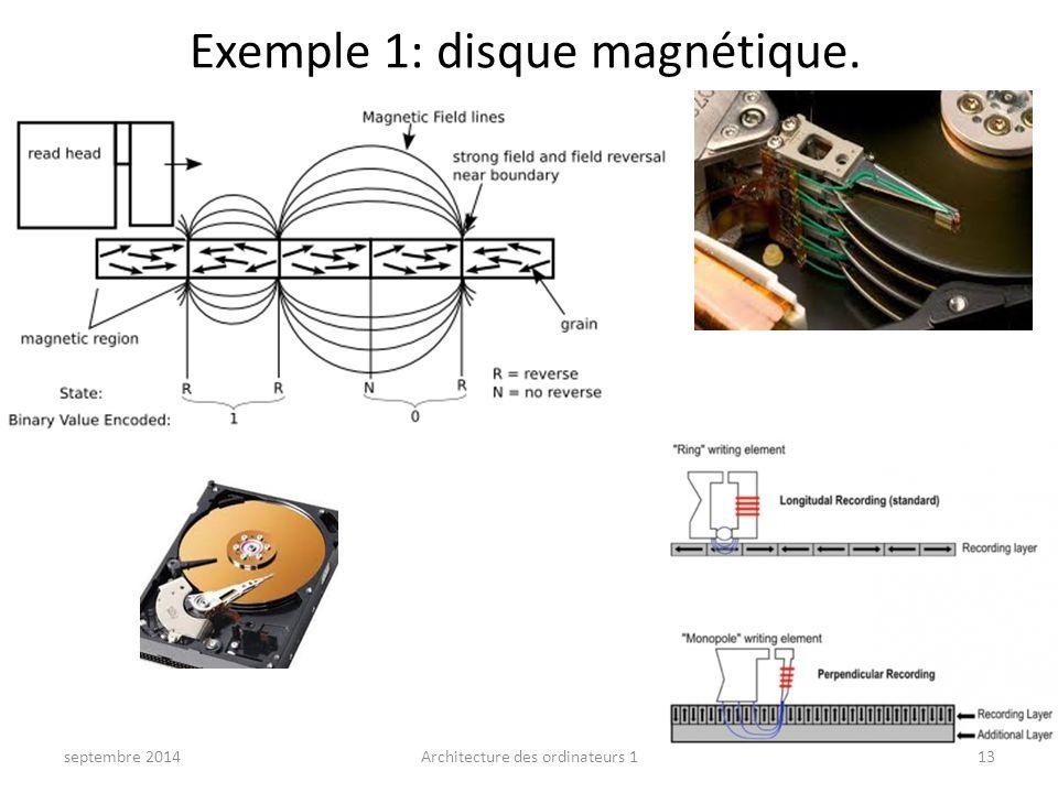 Exemple 1: disque magnétique.