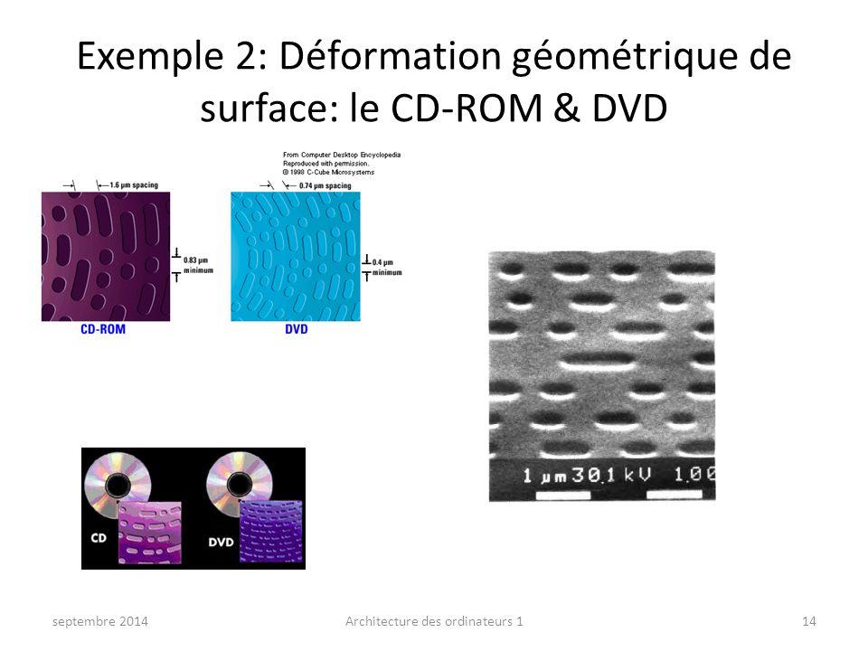 Exemple 2: Déformation géométrique de surface: le CD-ROM & DVD